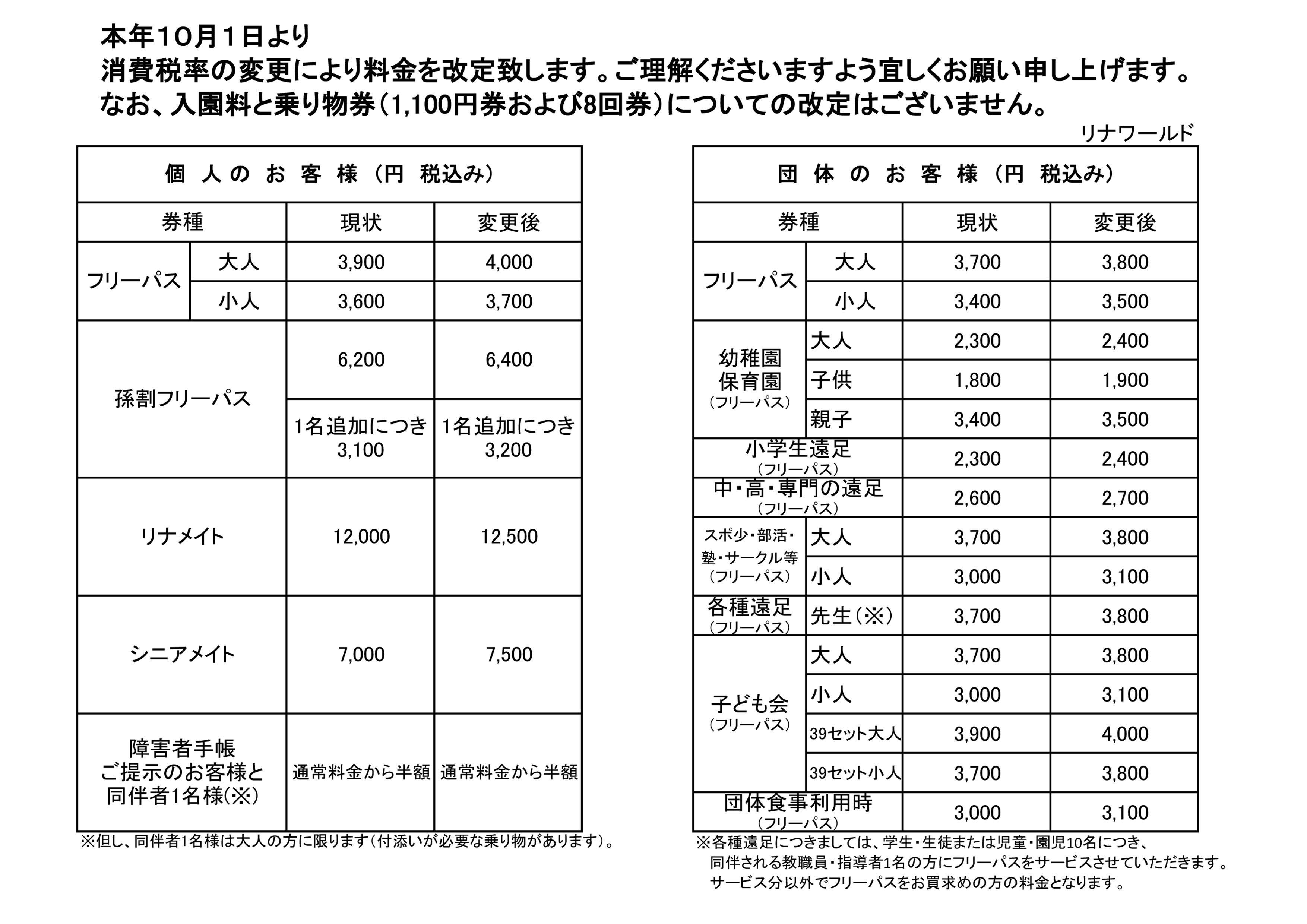 消費税率変更によるフリーパス料金の改定.jpg